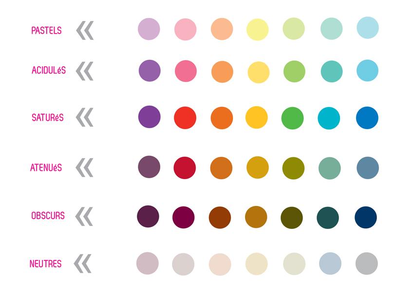 familles couleurs