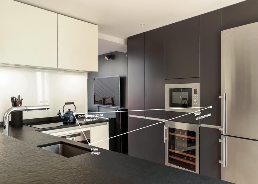 tout savoir sur le triangle d 39 activit en cuisine cuisines et bains. Black Bedroom Furniture Sets. Home Design Ideas
